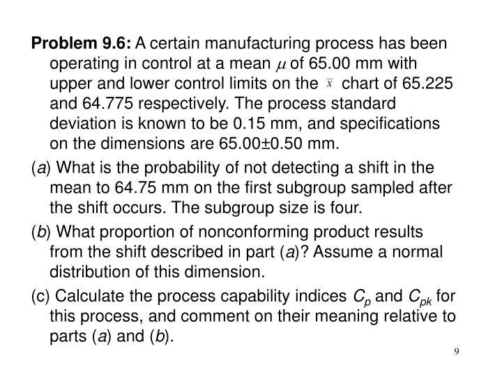 Problem 9.6: