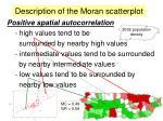 description of the moran scatterplot
