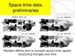 space time data preliminaries