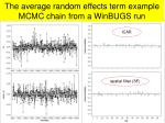 the average random effects term example mcmc chain from a winbugs run
