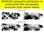 winbugs geographic distributions of unstructured left and spatially structured right random effects