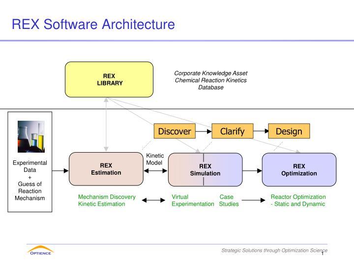 rex software architecture n.