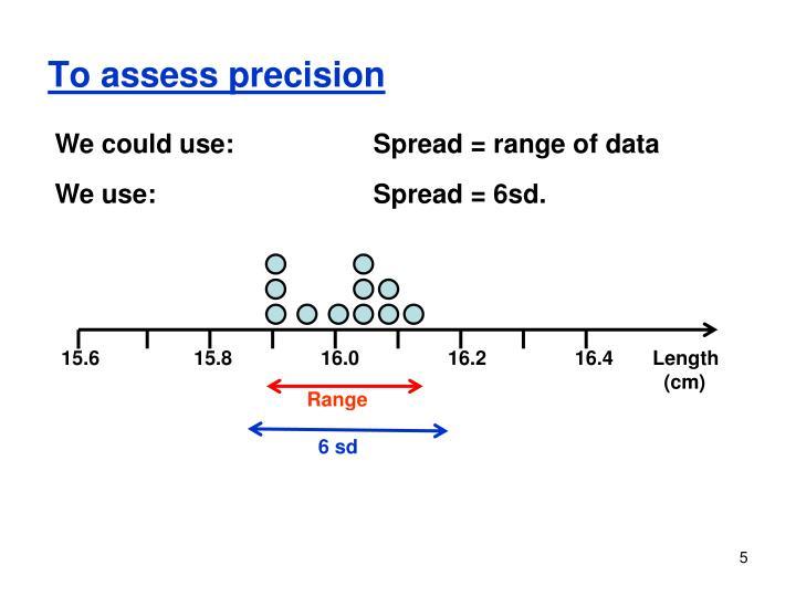 To assess precision