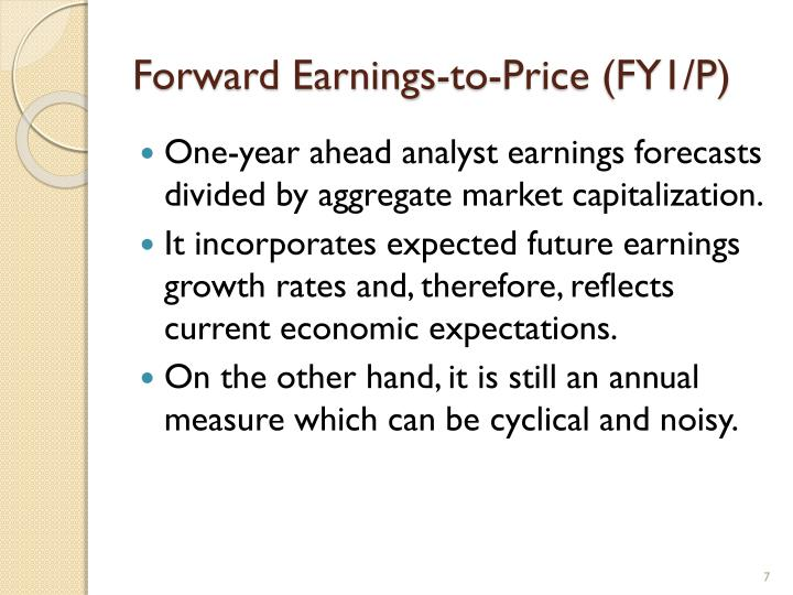 Forward Earnings-to-Price (FY1/P)