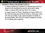 independent assessment results3