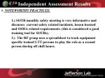 independent assessment results5