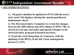 independent assessment results6