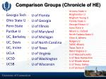 comparison groups chronicle of he