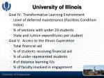 university of illinois4