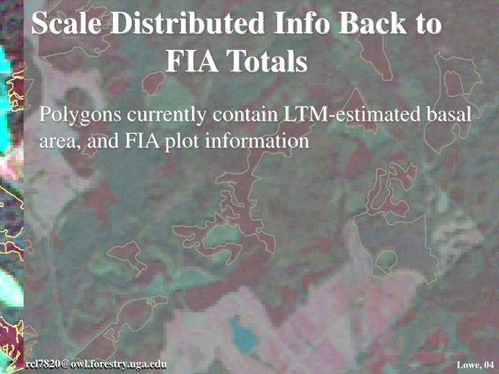 Scale Distributed Info Back to FIA Totals