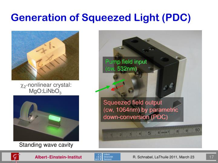 Generation of Squeezed Light (PDC)