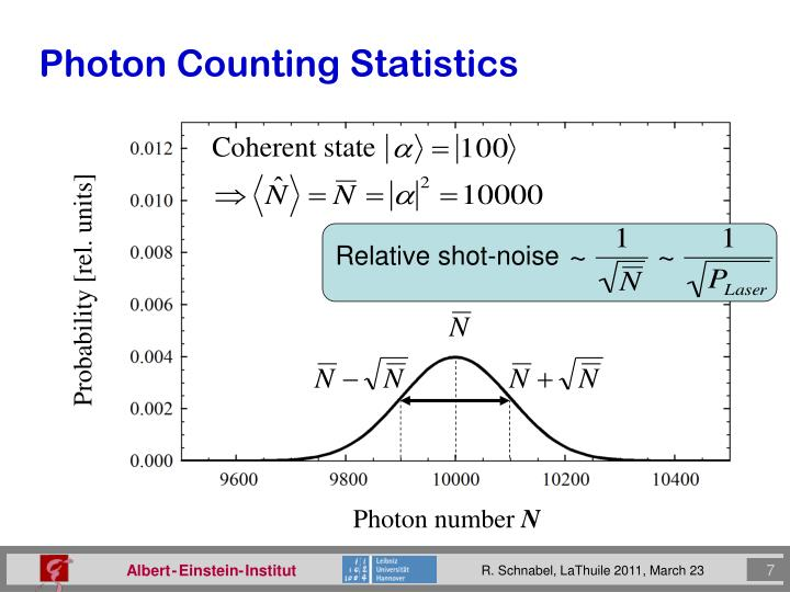Photon Counting Statistics