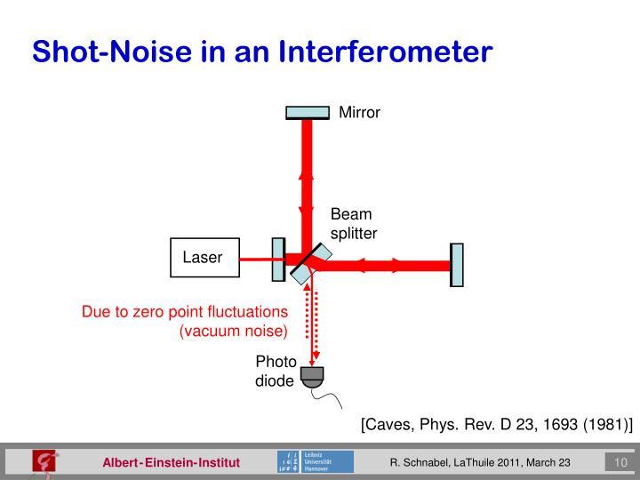 Shot-Noise in an Interferometer