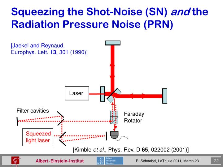 Squeezing the Shot-Noise (SN)