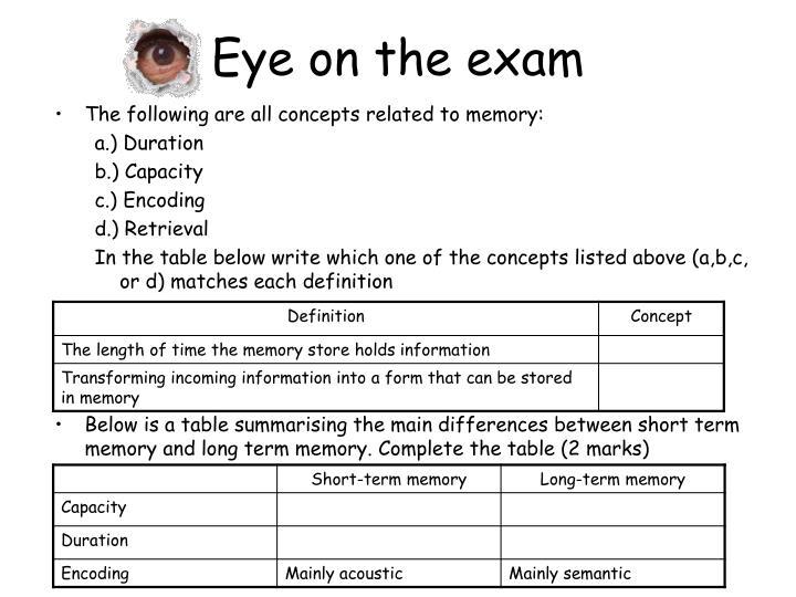 Eye on the exam