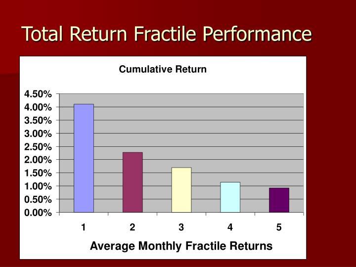 Total Return Fractile Performance