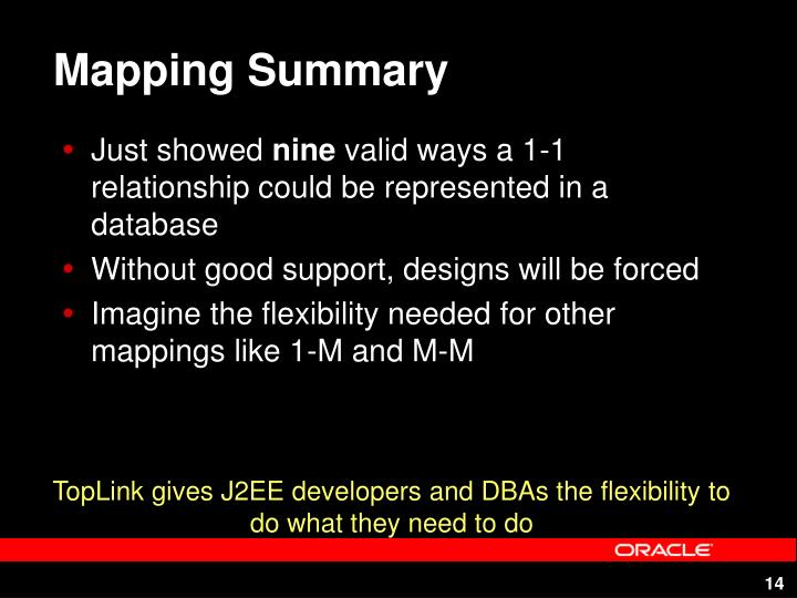 Mapping Summary