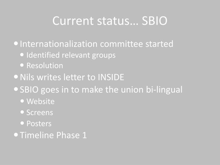 Current status… SBIO