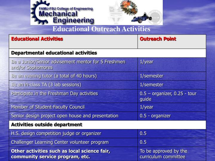 Educational Outreach Activities