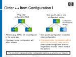 order item configuration i