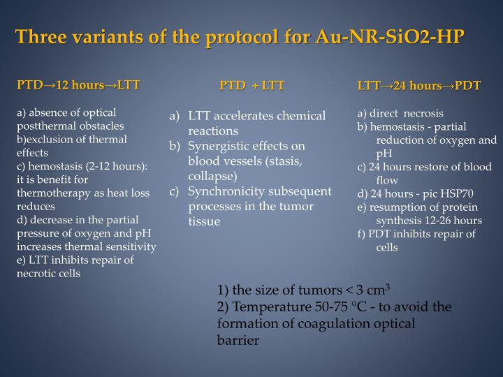 Three variants of the protocol for Au-NR