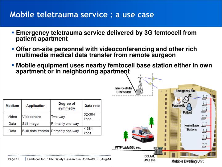Mobile teletrauma service : a use case