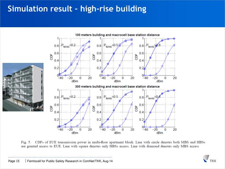 Simulation result – high-rise building