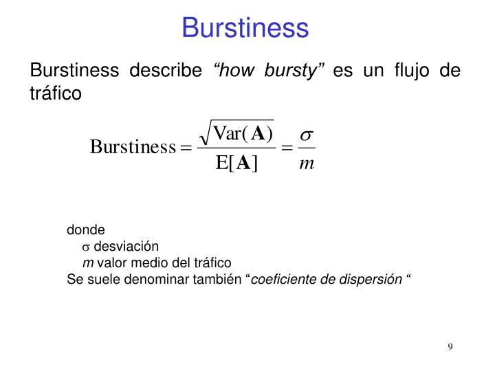 Burstiness