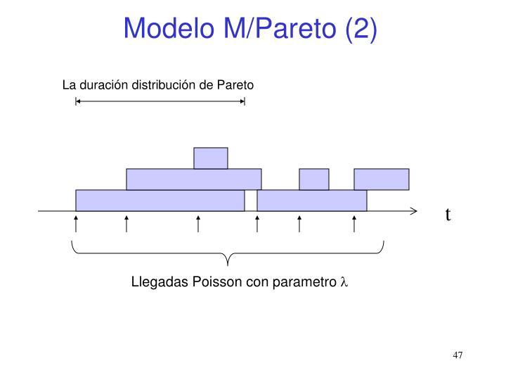 La duración distribución de Pareto