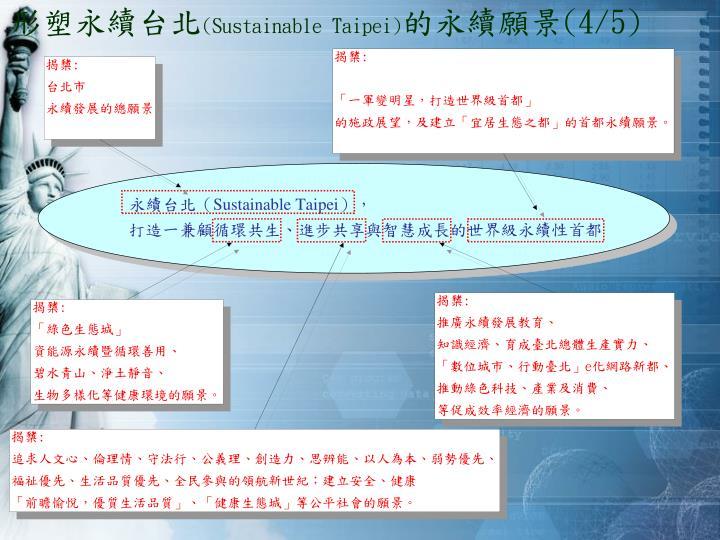 形塑永續台北