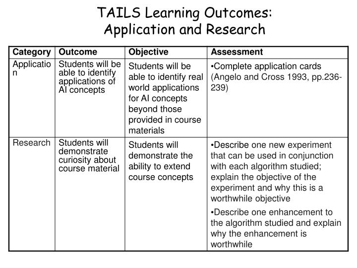 TAILS Learning Outcomes: