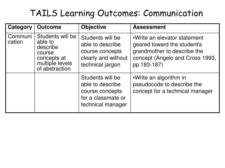 TAILS Learning Outcomes: Communication