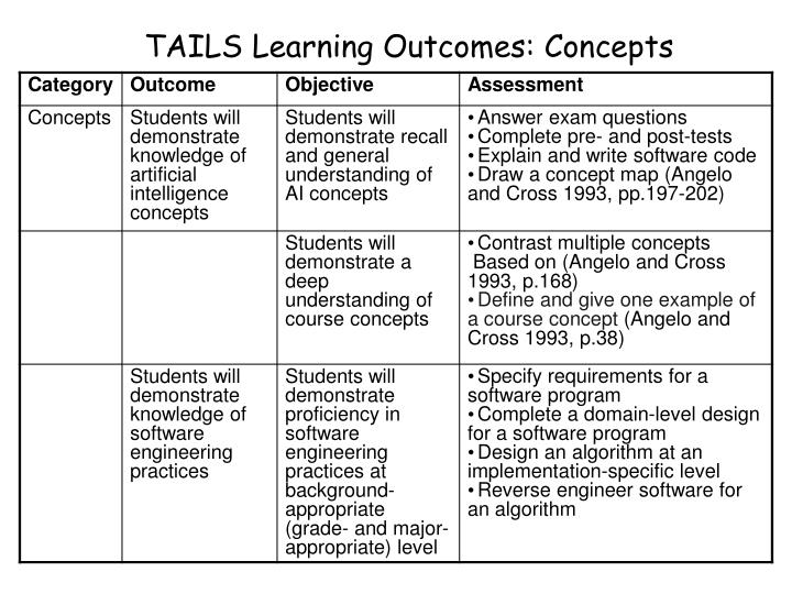 TAILS Learning Outcomes: Concepts