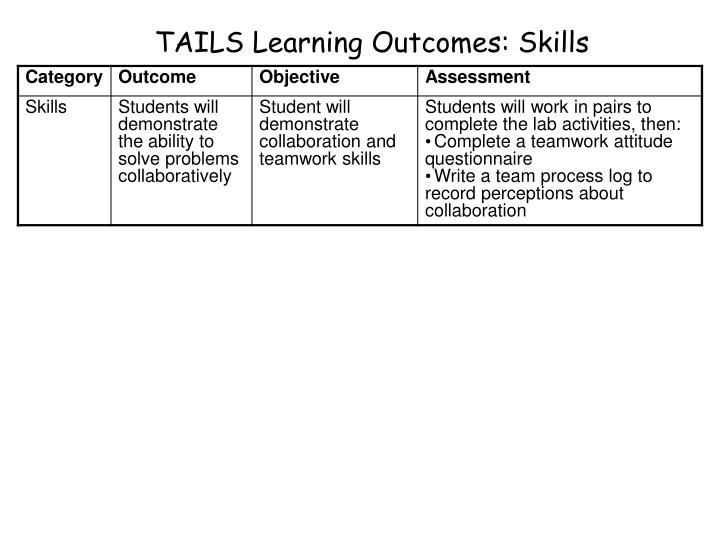 TAILS Learning Outcomes: Skills
