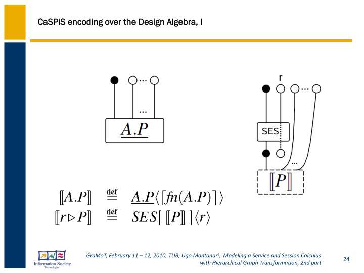 CaSPiS encoding over the Design Algebra, I