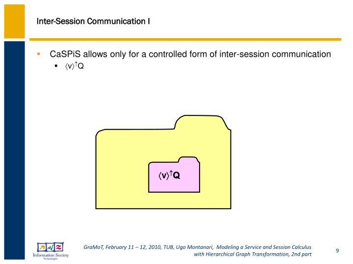 Inter-Session Communication I