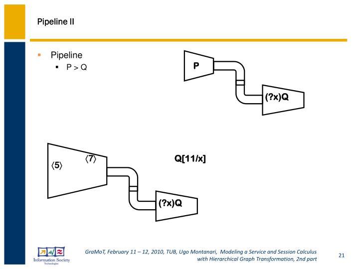 Pipeline II