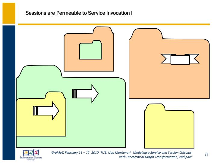 Sessions are Permeable to Service Invocation I