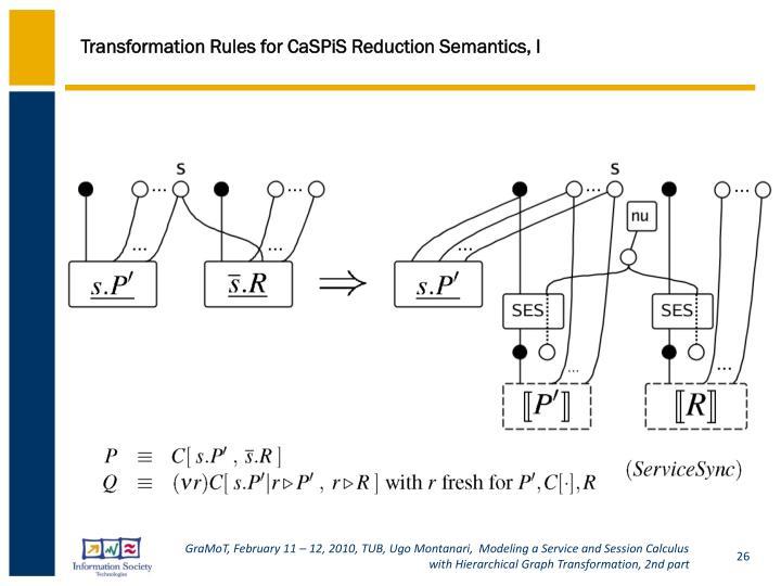 Transformation Rules for CaSPiS Reduction Semantics, I