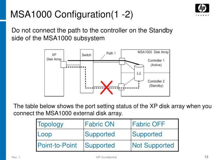 MSA1000 Configuration(1 -2)