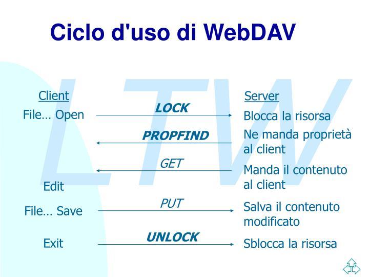 Ciclo d'uso di WebDAV