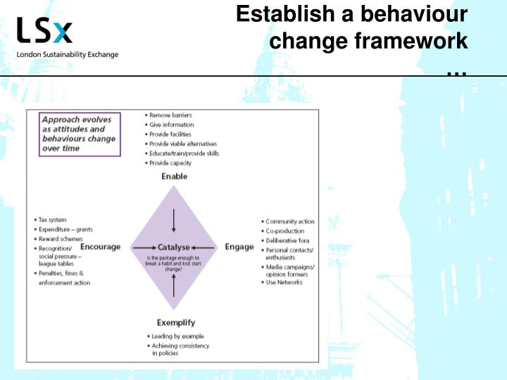 Establish a behaviour change framework