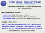 citidep people citizenship project inovative educational tools