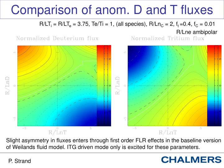 Comparison of anom. D and T fluxes
