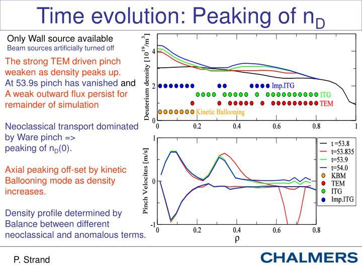 Time evolution: Peaking of n