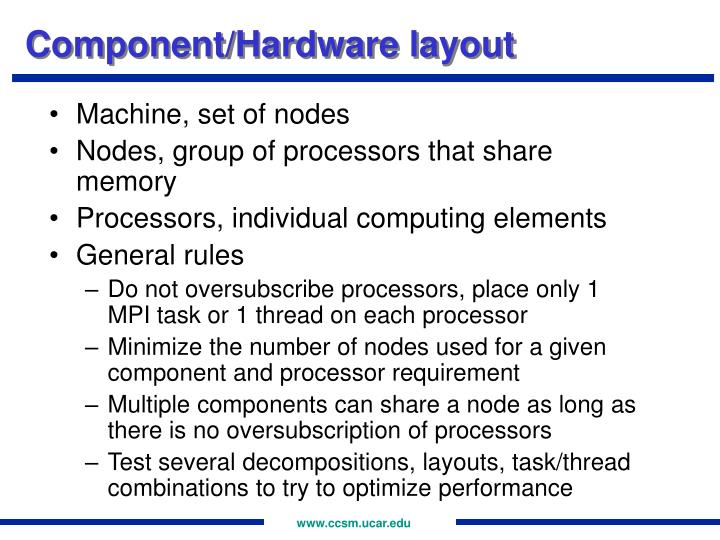 Component/Hardware layout