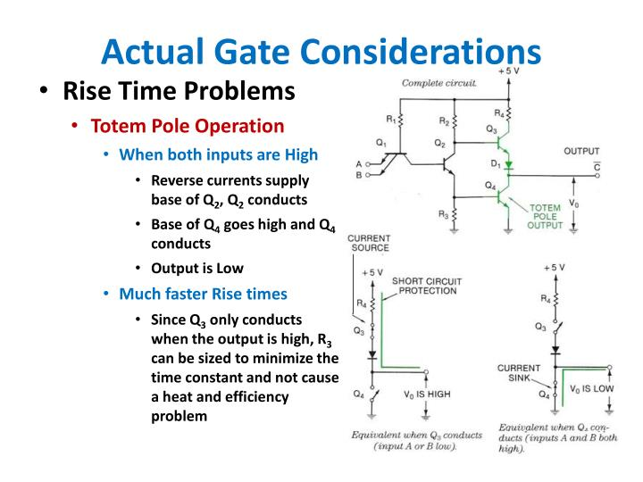 Actual Gate Considerations
