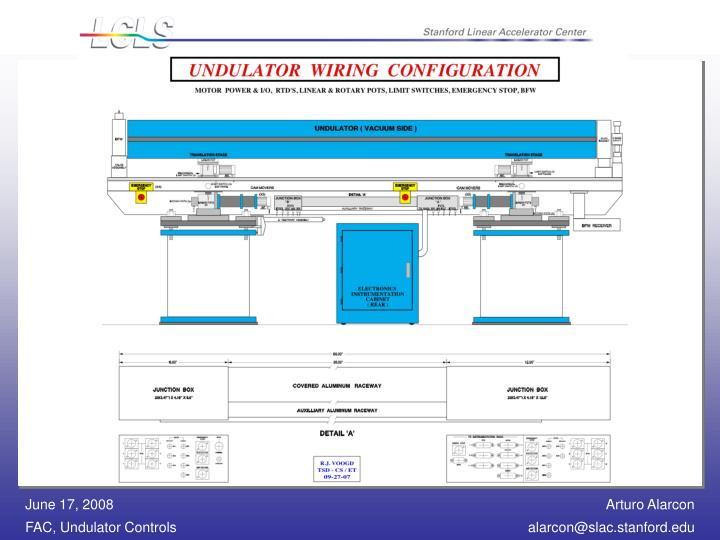 Undulator Wiring Configuration