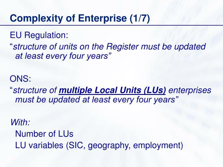 Complexity of Enterprise (1/7)