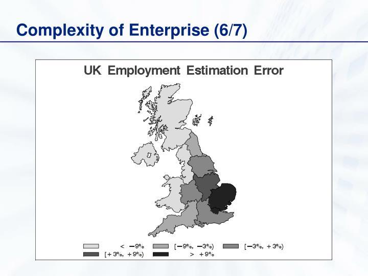Complexity of Enterprise (6/7)